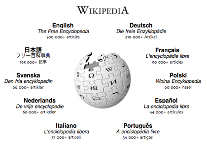 Snoloha on Wikipedia