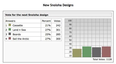 design_votes.jpg